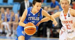 pallacanestro-italia