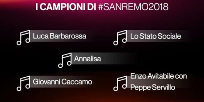 """Sanremo 2018: ecco i nomi dei 20 """"Campioni"""" in gara"""