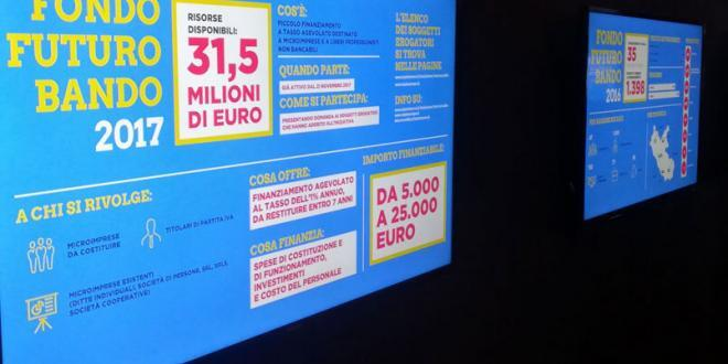 Microcredito. Fondo Futuro: tra le vincitrici del bando 7 start up pontine
