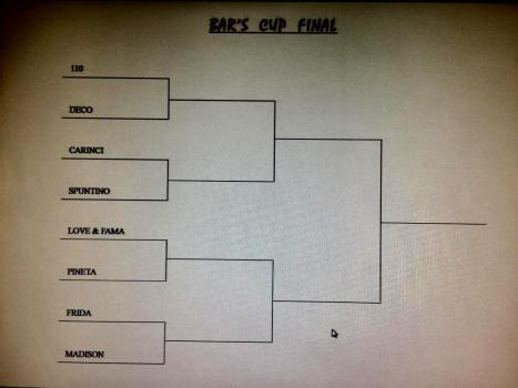bars cup 2019